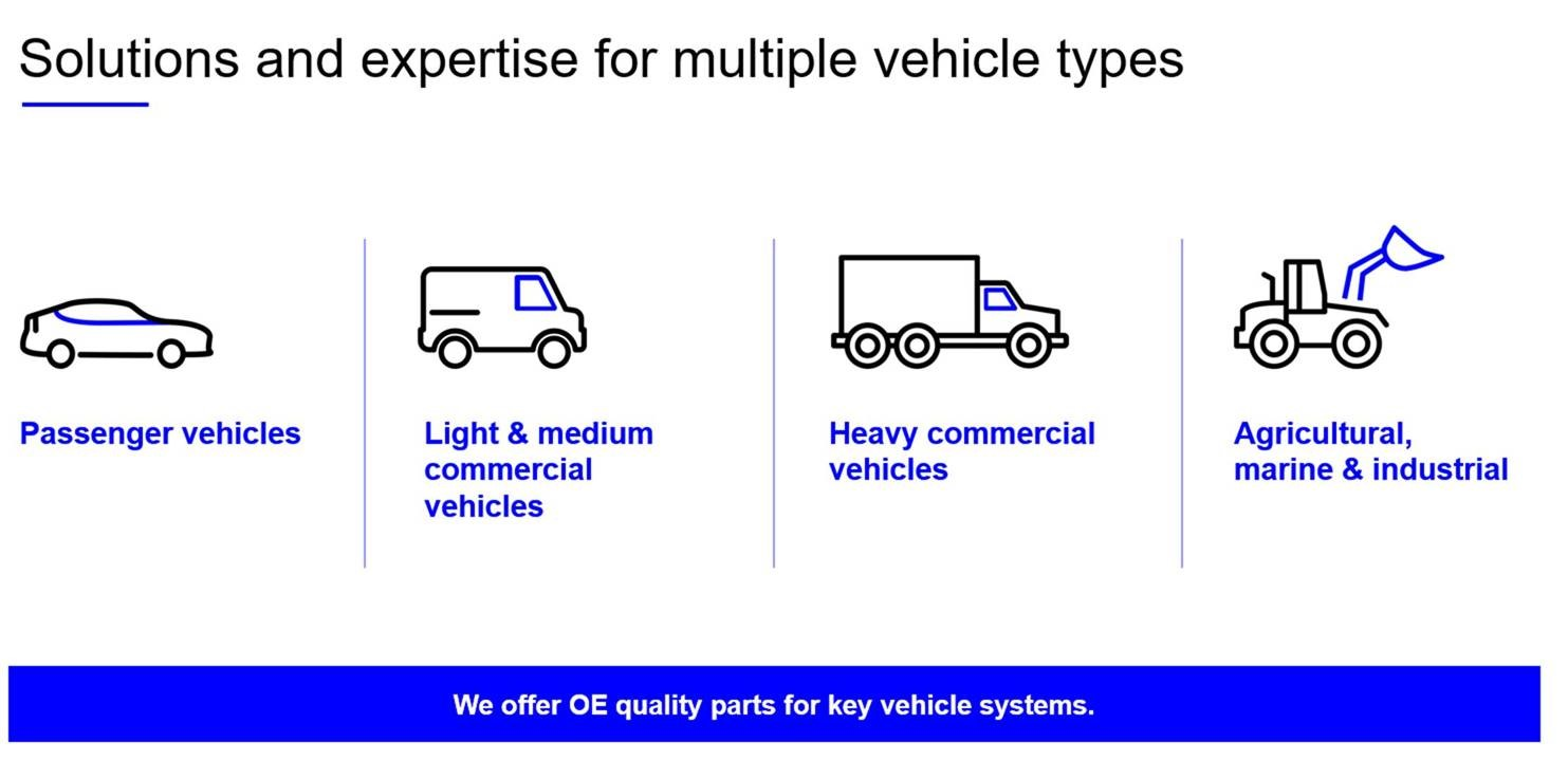 We offer solutions for passenger vehicles, commercial vehicles, and agricultural, marine, and industrial