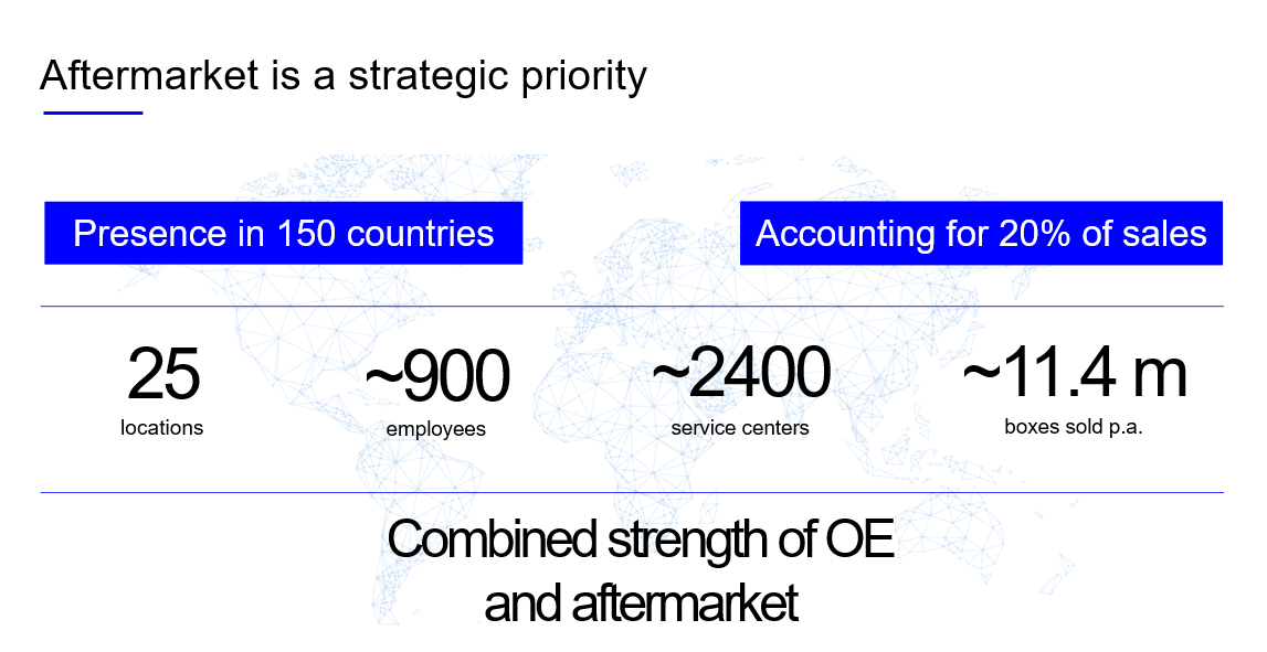 Delphi Aftermarket strategic priorities combining OE strenghts