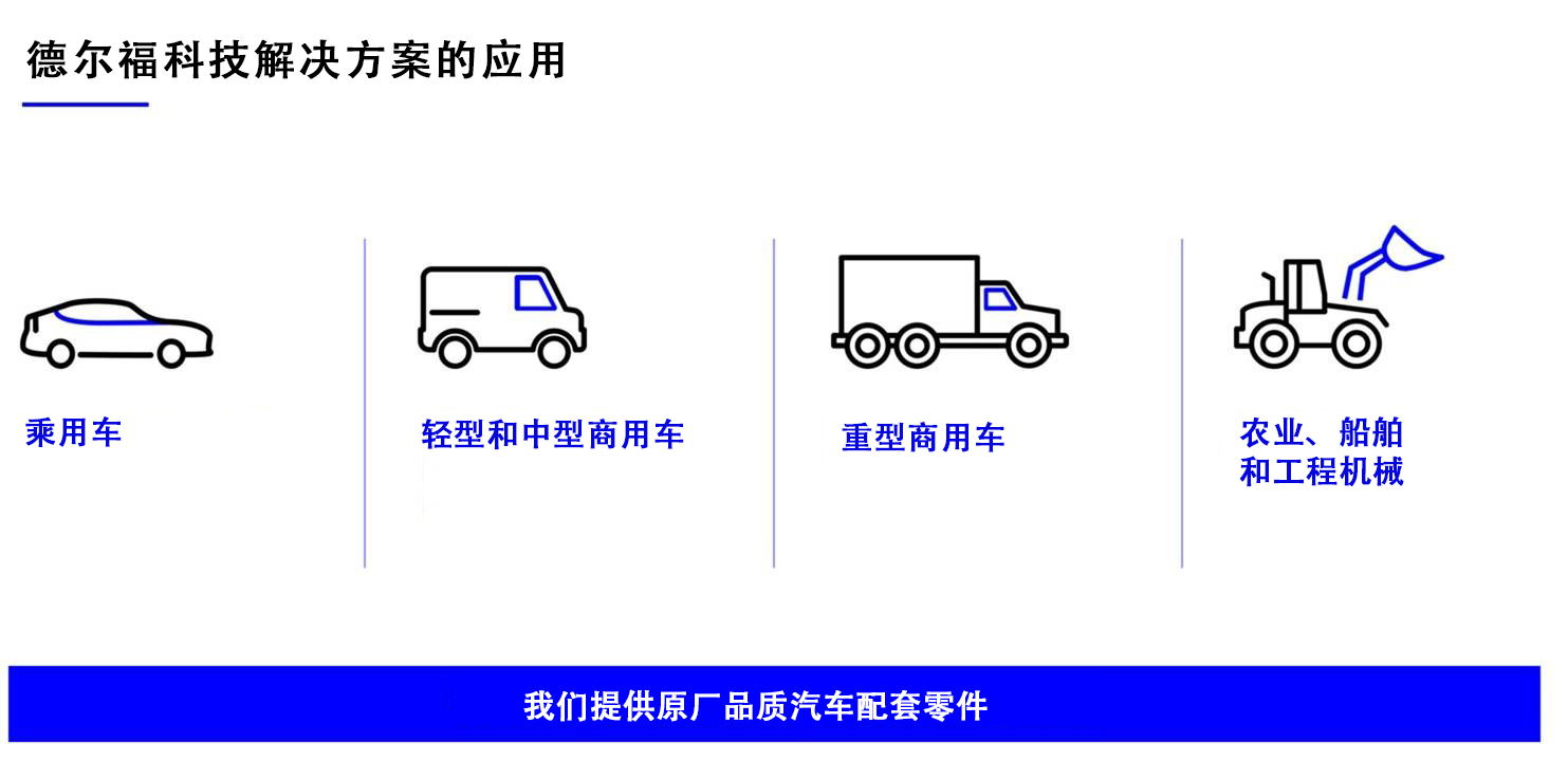 Solutions and expertise for multiple vehicle types