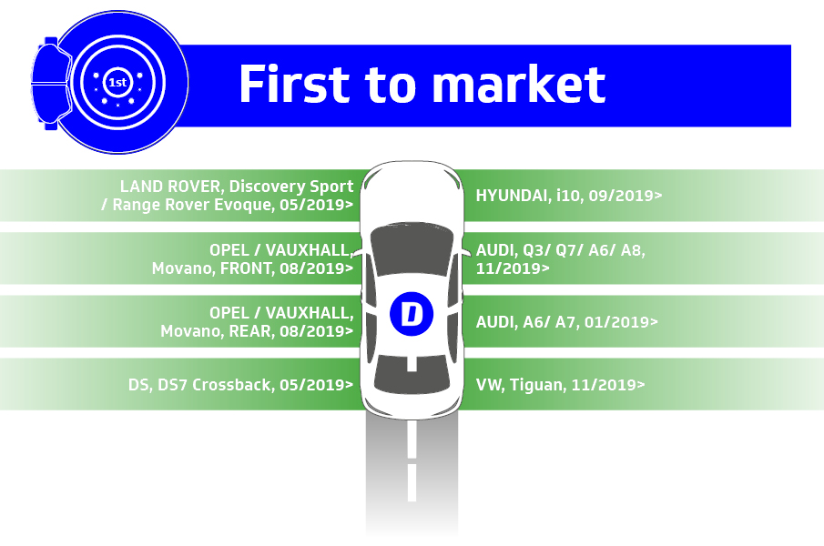 Vehicle showing applications for which Delphi Technologies is first to market on brake pads, including Land Rover/Range Rover, VW, Audi, Opel/Vauxhall, and Hyundai