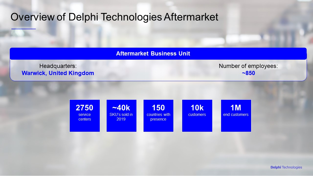 Infographic showing Delphi Technologies Aftermarket sells 40,000 SKUs per year and is present in 150 countries with 2750 service centers and 10,000 customers. Headquartered in Warwick, UK with 850 employees.