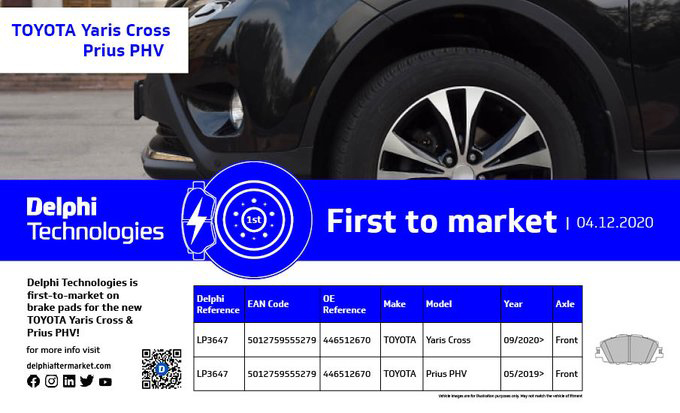 First-to-market brake pads for the new Toyota Yaris Cross and Toyota Prius PHV