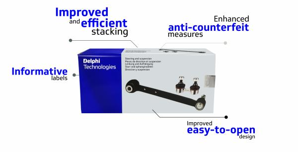 Delphi Technologies new packaging retail infographics