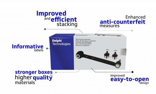 Graphic of the new Delphi Technologies Aftermarket retail package with callouts on new benefits.