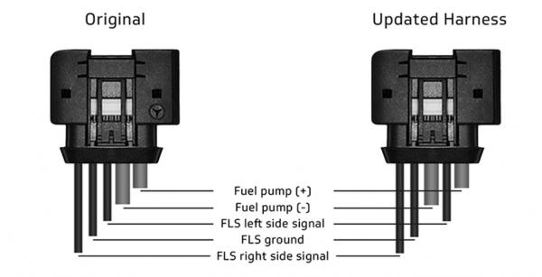 Two wire harness connectors shown in black and white with their wires labeled to indicate ground and signal